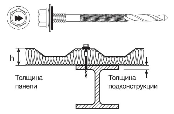 Саморезы HARPOON Plus для сэндвич-панелей, крепление к подконструкциям до 25 мм HSP25-R-S19
