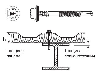 Саморезы HARPOON для сэндвич-панелей, крепление к подконструкциям до 12,5 мм HSP-R-S19