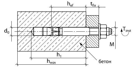 Схема с размерами клиновой анкер